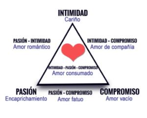 Psicólogos en Collado Villalba y Moncloa